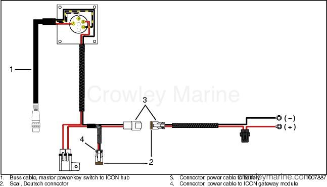 emergency stop switch wiring diagram sa 5067  evinrude etec 250 wiring diagram download diagram  evinrude etec 250 wiring diagram