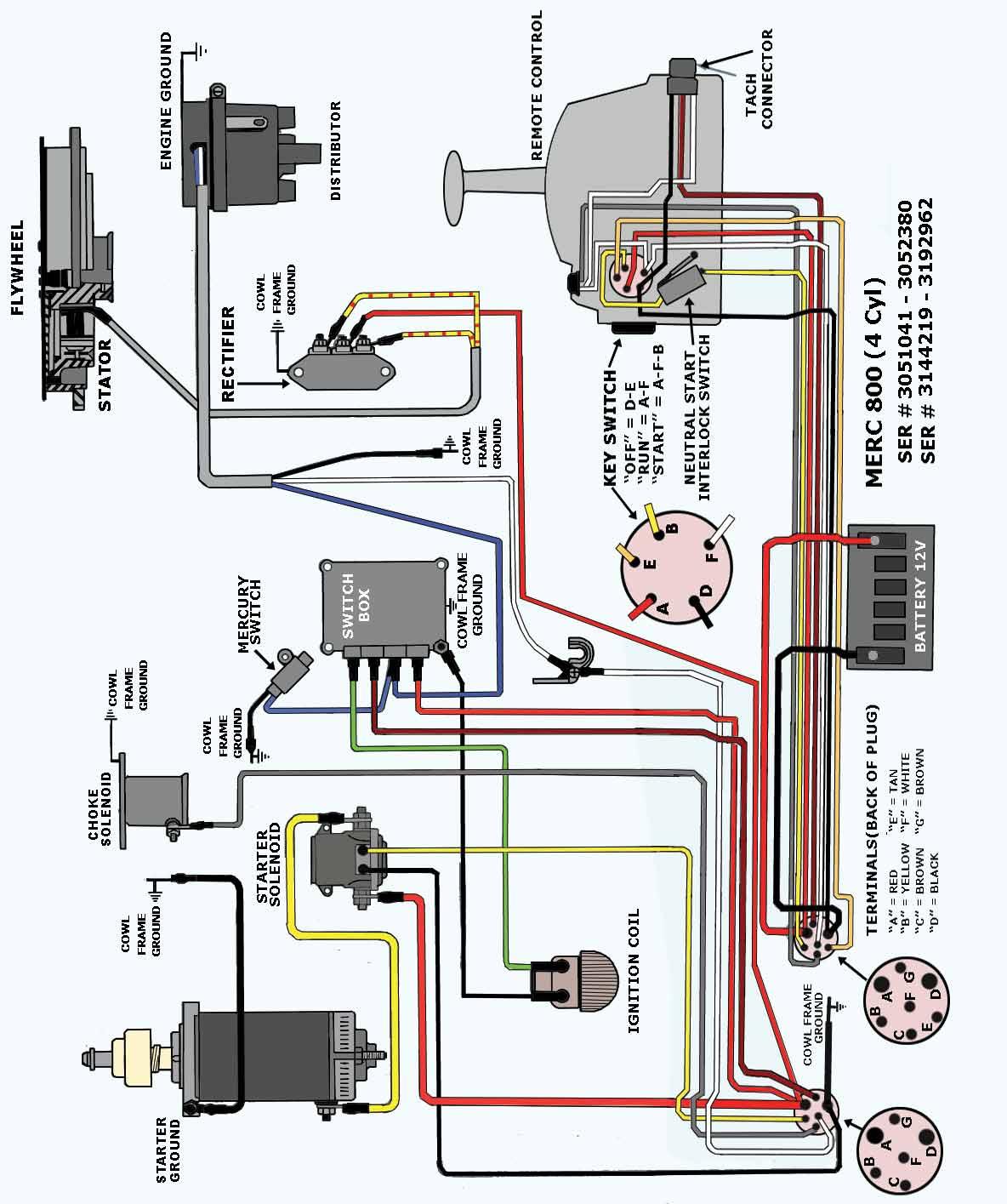 Pleasing Mercury Outboard Ignition Switch Wiring Diagram Wiring Diagram M6 Wiring Cloud Icalpermsplehendilmohammedshrineorg