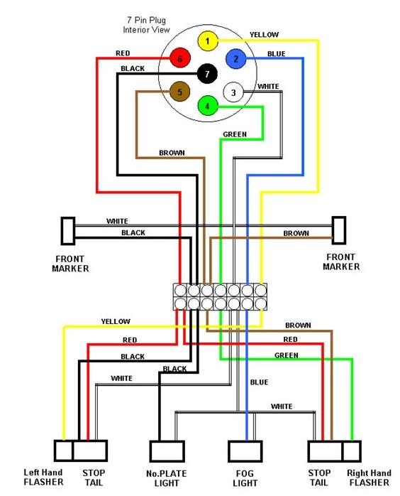 Xy 4562 7 Pole Flat Trailer Plug Wiring Diagram Wiring Diagram