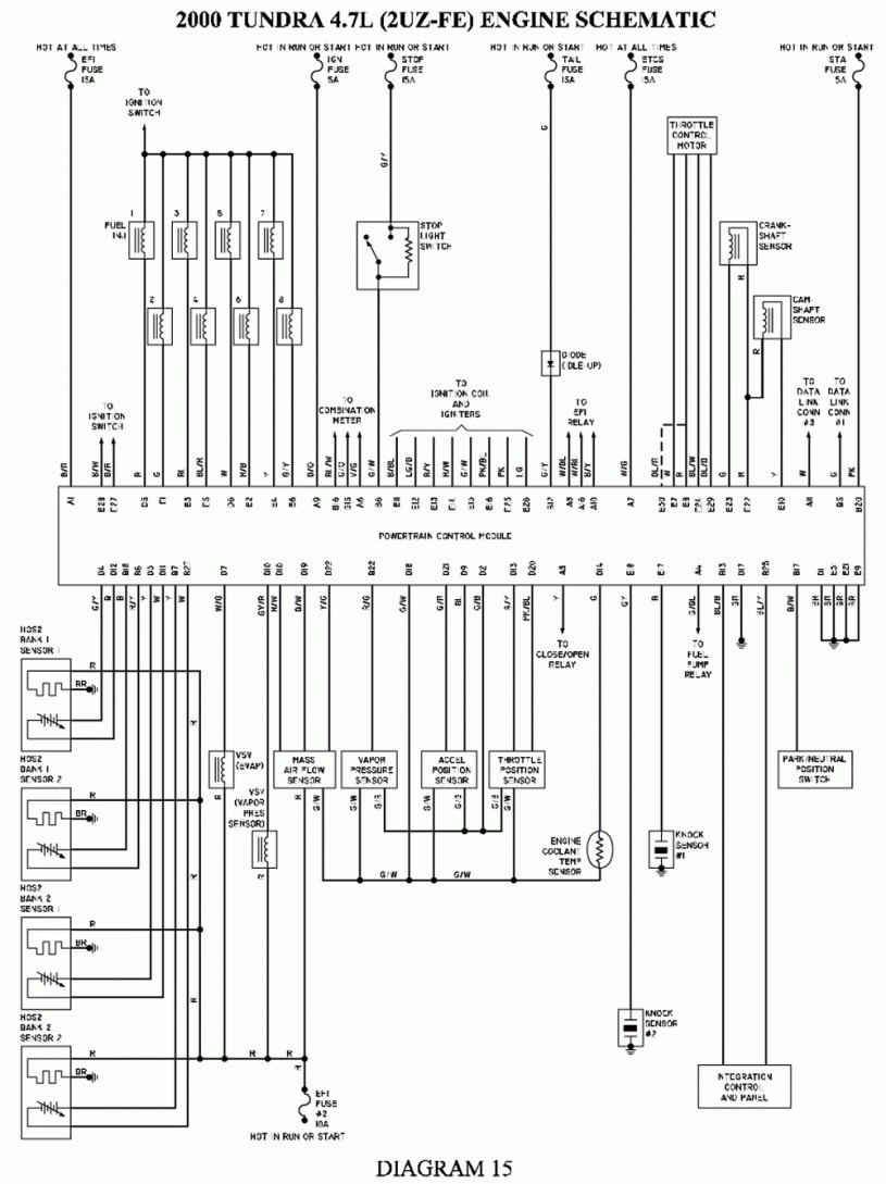 Awe Inspiring 2005 Tundra Wiring Diagram Basic Electronics Wiring Diagram Wiring Cloud Faunaidewilluminateatxorg