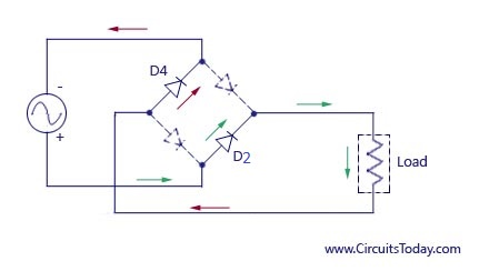 Magnificent Full Wave Rectifier Bridge Rectifier Circuit Diagram With Design Wiring Cloud Dulfrecoveryedborg