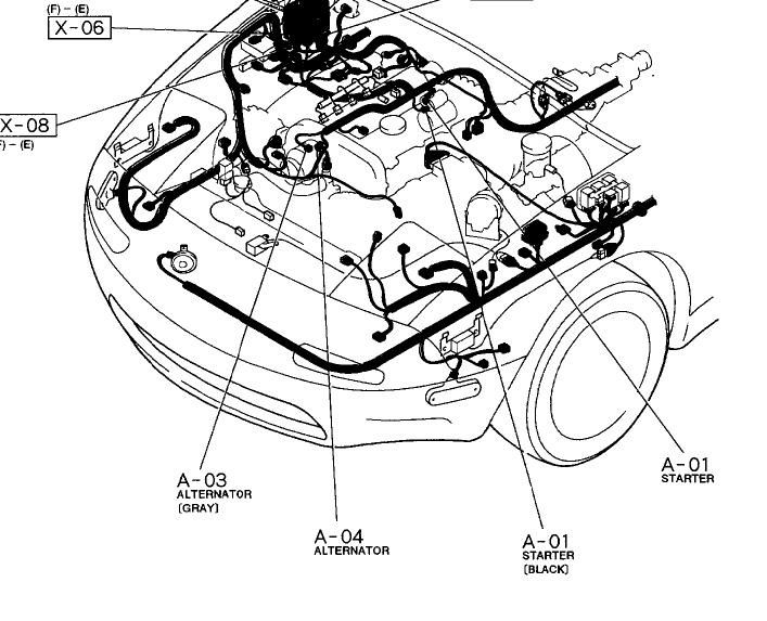 1999 Miata Engine Diagram - Ge Profile Arctica Wiring Diagram -  bosecar.yenpancane.jeanjaures37.fr | 99 Mazda Miata Engine Diagram |  | Wiring Diagram Resource