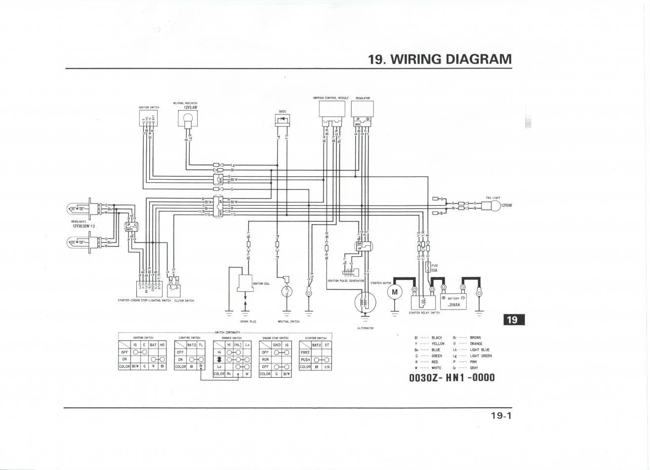 Swell Honda Trx400Ex Wiring Diagram Wiring Diagram Wiring Cloud Hemtegremohammedshrineorg