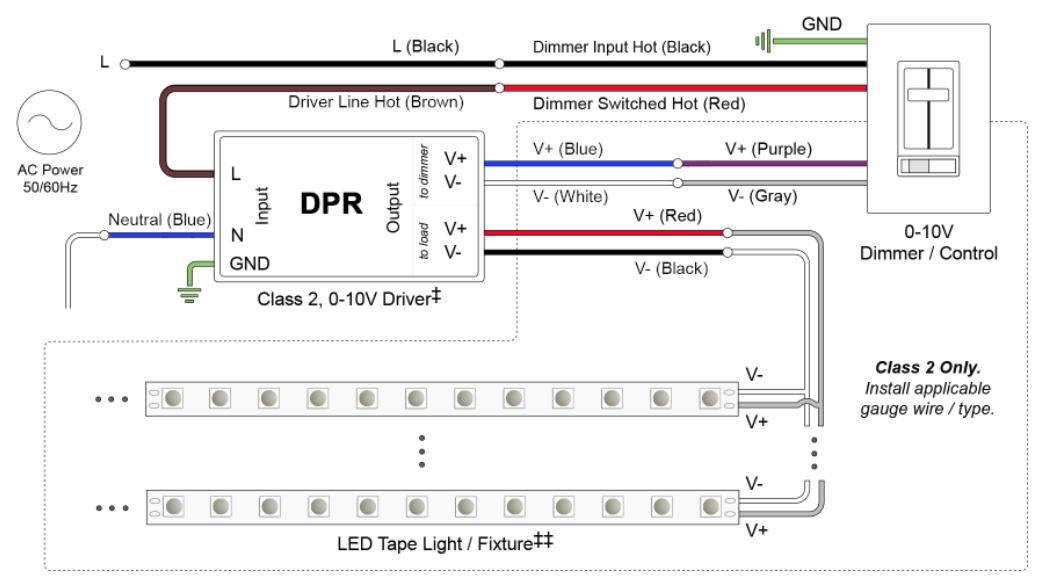 Leviton Ip710 Dlz Wiring Diagram 98 Chevrolet Prizm Fuse Box Toyota Tpss Deco Doe5 Decorresine It