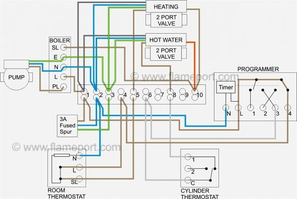 Strange Honeywell 3 Port Valve Wiring Diagram Diagram Heating Systems Wiring Cloud Rometaidewilluminateatxorg