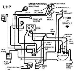 97 chevy suburban engine diagram sn 0666  diagram also chevy silverado wiring diagram on 95 g30  chevy silverado wiring diagram