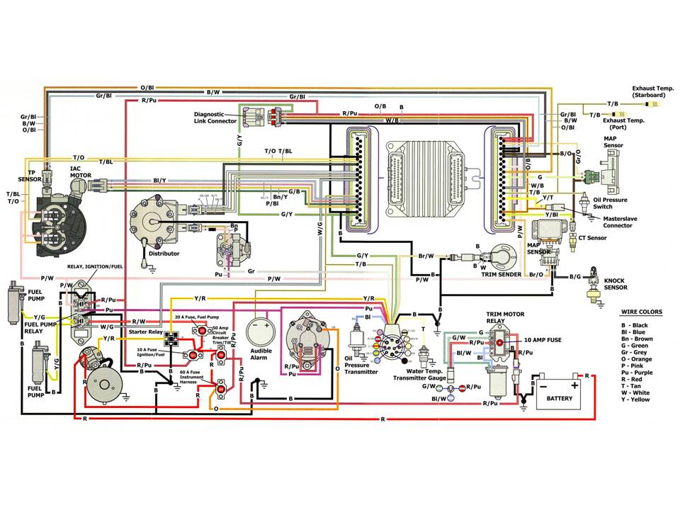 [DIAGRAM_38IU]  HL_7523] Images Of Volvo Penta Wiring Diagram Wire Diagram Images Wiring  Diagram | Volvo Wire Diagram |  | Marki Hapolo Mohammedshrine Librar Wiring 101
