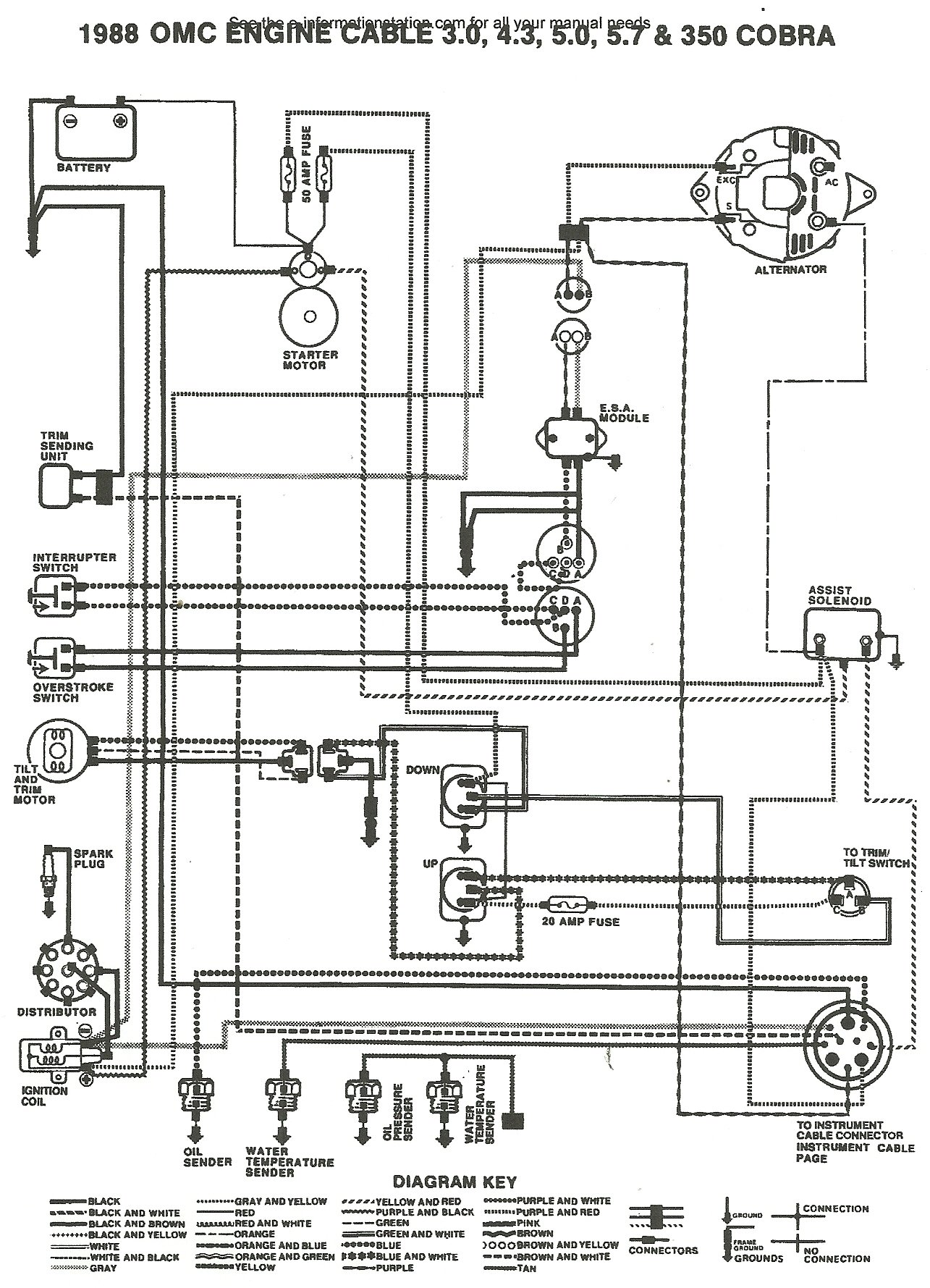 1987 Bayliner Wiring Diagram - Ranger Fuse Box Diagram for Wiring Diagram  Schematics | Bayliner Ignition Wiring Diagram |  | Wiring Diagram Schematics
