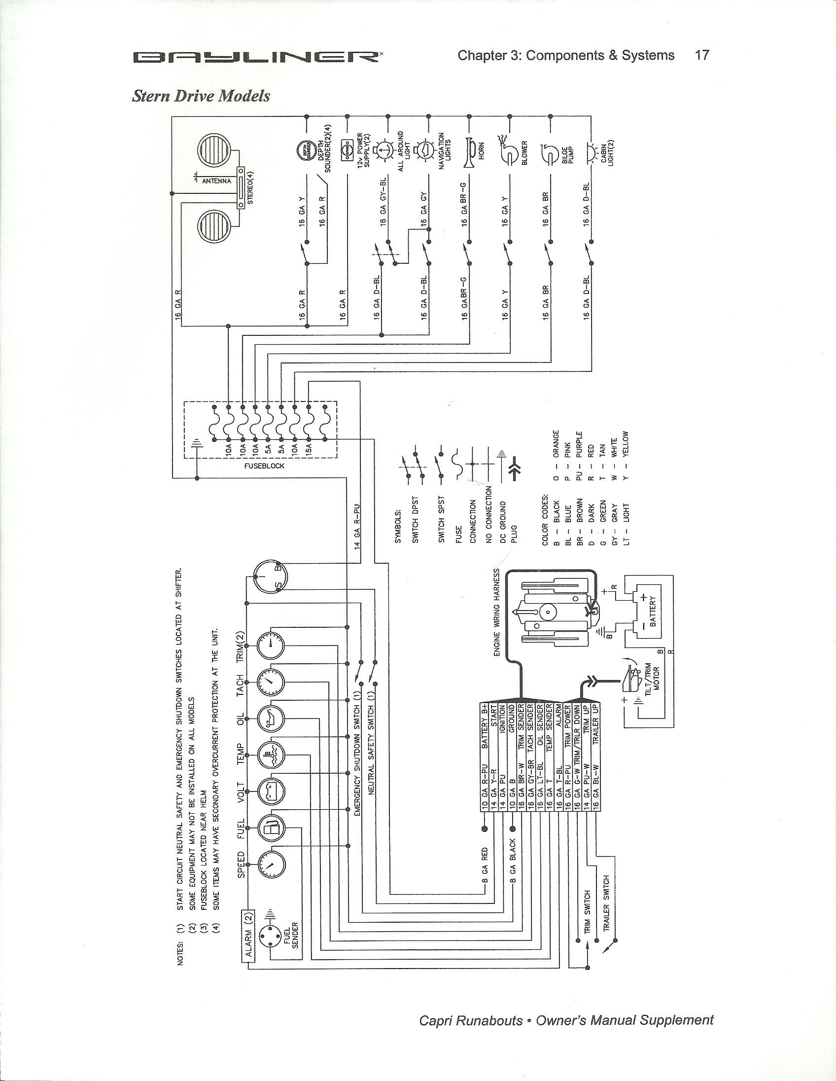 1984 Bayliner Starter Motor Wiring Diagram from static-resources.imageservice.cloud