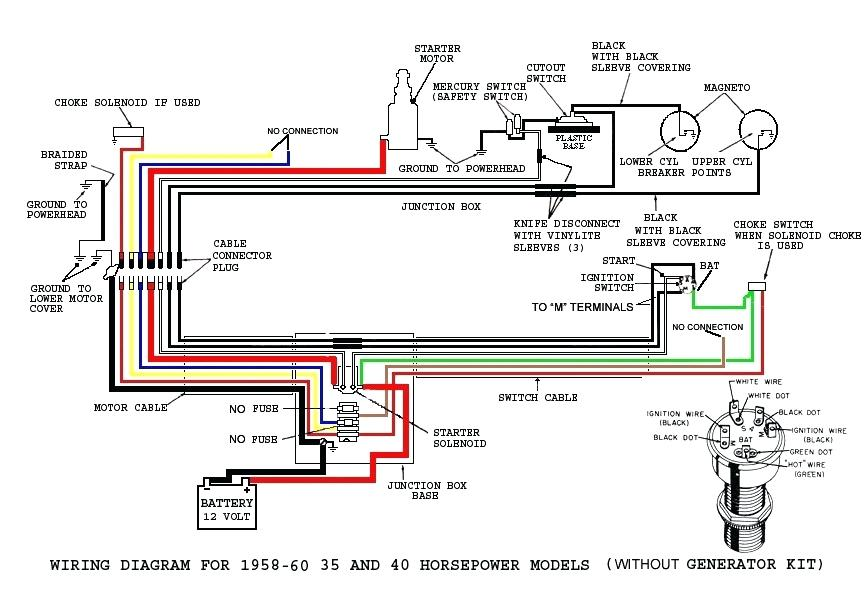 [SCHEMATICS_4UK]  BO_7373] Alpha One Trim Wiring Diagram Free Diagram | Alpha Wiring Diagram |  | Menia Xaem Rele Ginia Epete Mohammedshrine Librar Wiring 101