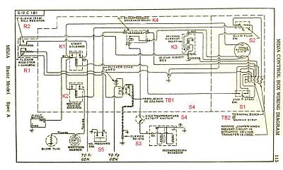 Tremendous Onan Genset Wiring Diagram Onan Emerald Generator Wiring Diagram Wiring Cloud Picalendutblikvittorg