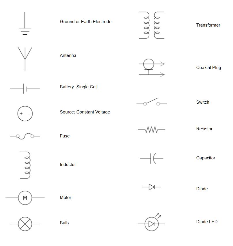 [SCHEMATICS_4JK]  BD_9846] Electric Circuit Symbols All Schematic Symbols Chart Circuit  Symbols Wiring Diagram | Symbols Chart Electrical Wiring Diagrams Coil Core |  | Pala Pelap Inifo Hendil Mohammedshrine Librar Wiring 101
