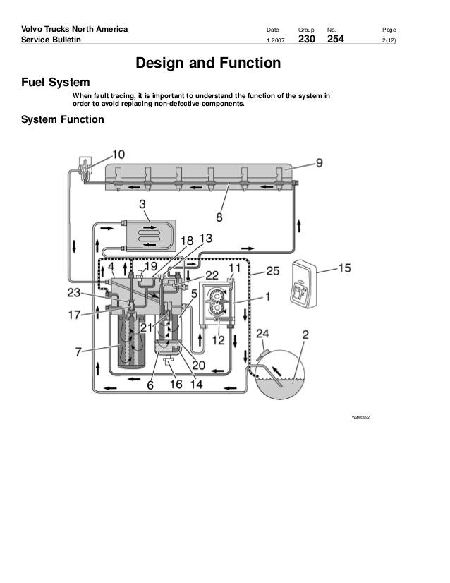 se_7597] furthermore volvo d12 engine water pump on volvo d13 engine diagram  free diagram  none ndine garna mohammedshrine librar wiring 101