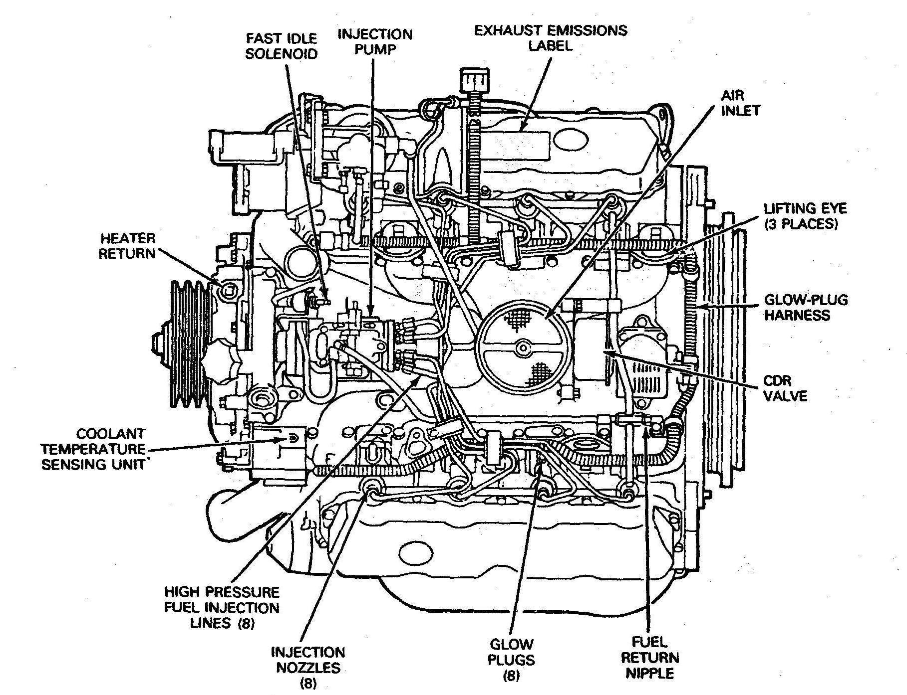 [DIAGRAM_38IU]  ZA_5516] Mazda Rotary Engine Diagram Schematic Wiring | Mazda Emission Wiring Harness 2001 |  | Odga Unbe Gresi Skat Salv Mohammedshrine Librar Wiring 101