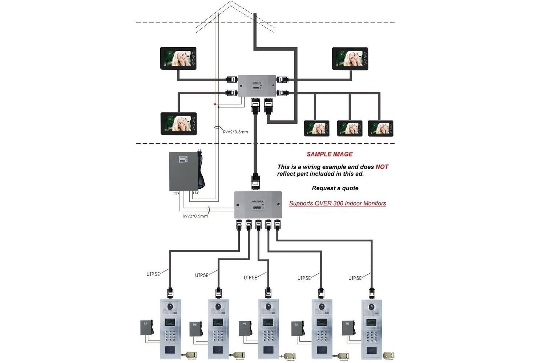 Fantastic Switchwiring5Wayswitchwiringibanez5Wayswitchwiringdiagram Diagram Wiring Cloud Ittabpendurdonanfuldomelitekicepsianuembamohammedshrineorg