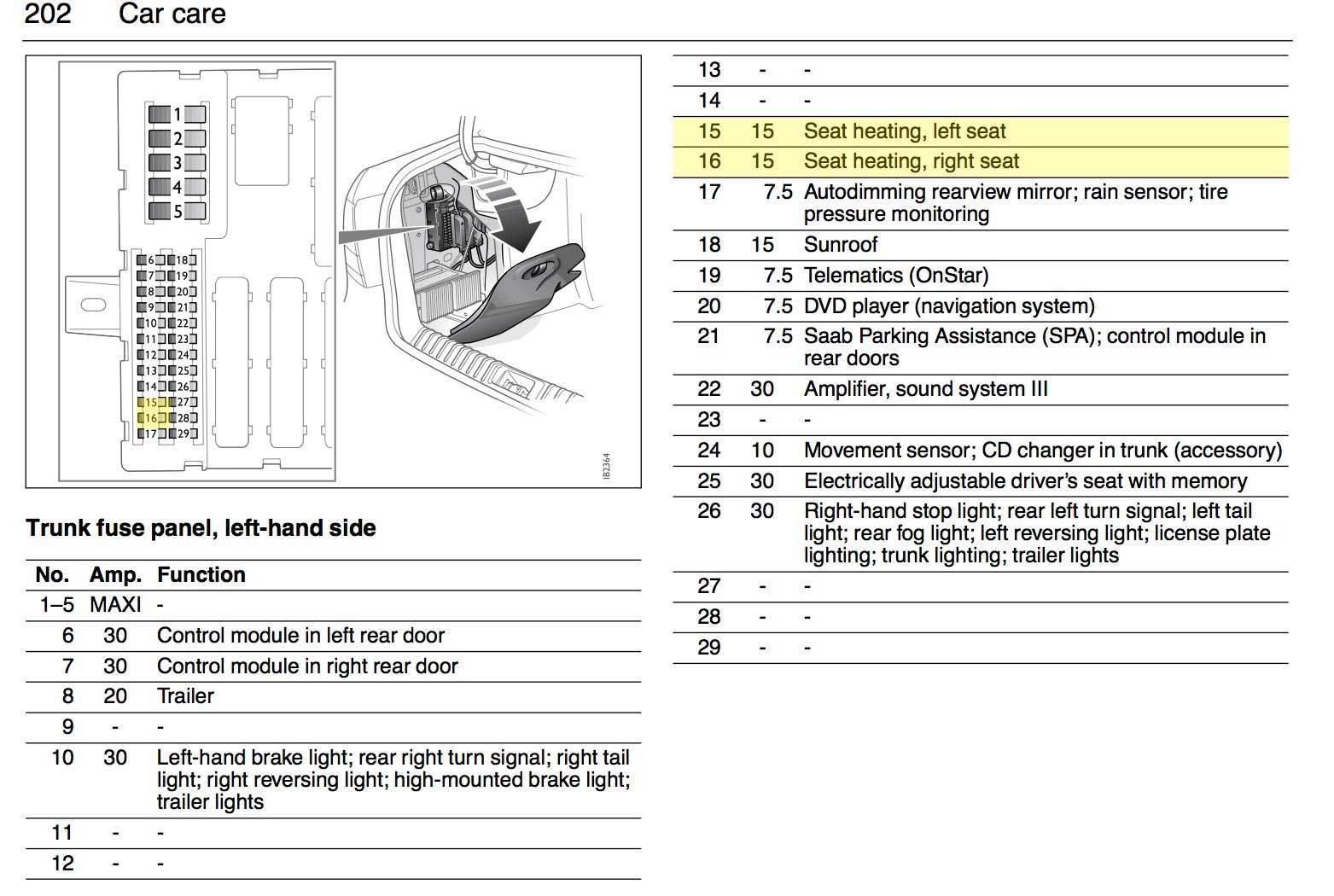 Saab Sonett Wiring Diagram   40 Geo Tracker Battery Wiring ...