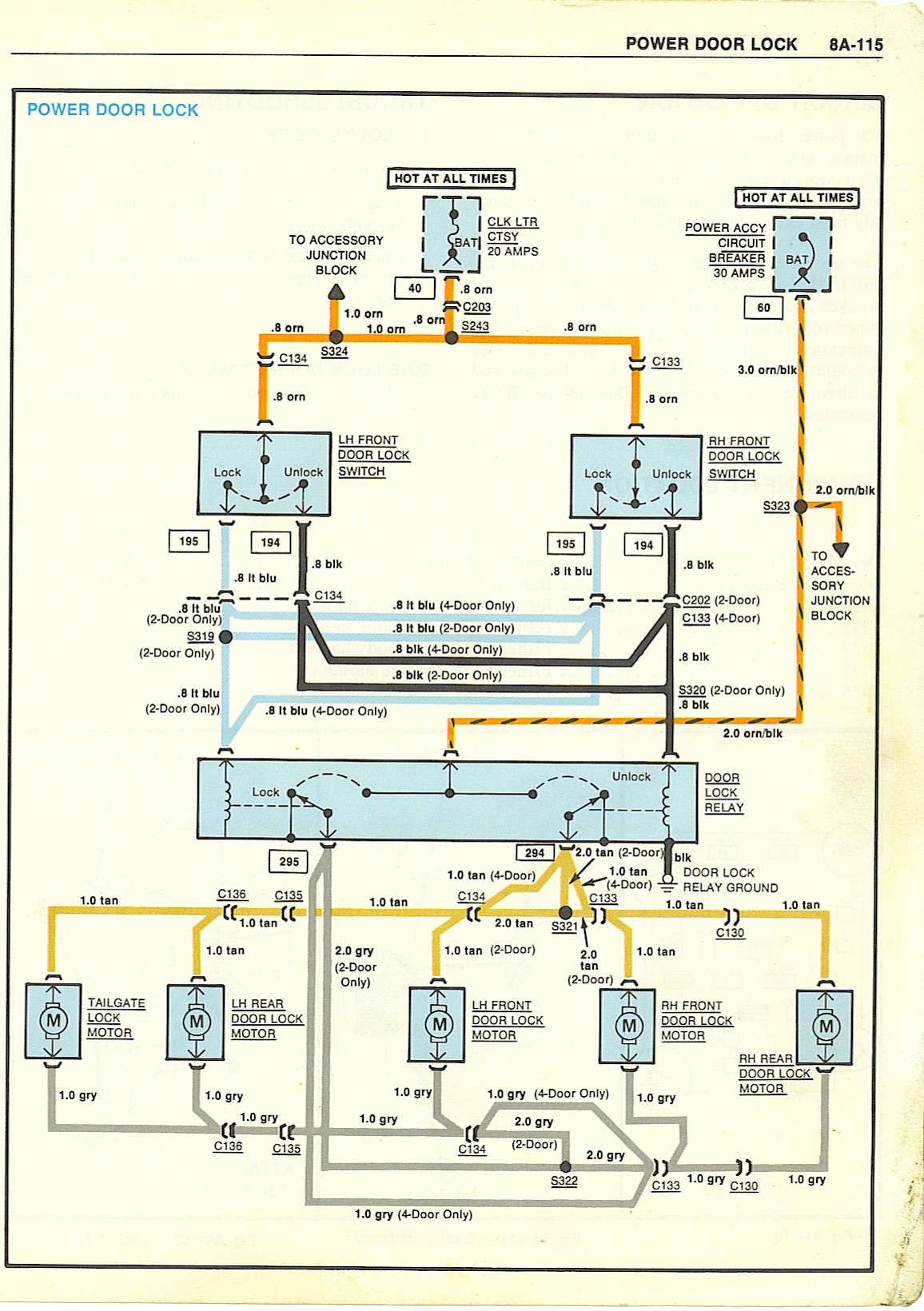 Pleasing 1980 Chevy Heater Wiring Wiring Diagram Wiring Cloud Rineaidewilluminateatxorg
