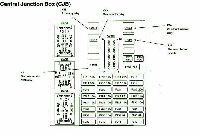 2000 Ford Taurus Fuse Box Menu - 2005 Ford Ranger Trailer Wiring Diagram  for Wiring Diagram SchematicsWiring Diagram Schematics