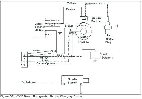 AB_4577] Scotts L1742 Wiring Diagram Download DiagramXrenket Swas Reda Taliz Bocep Mohammedshrine Librar Wiring 101