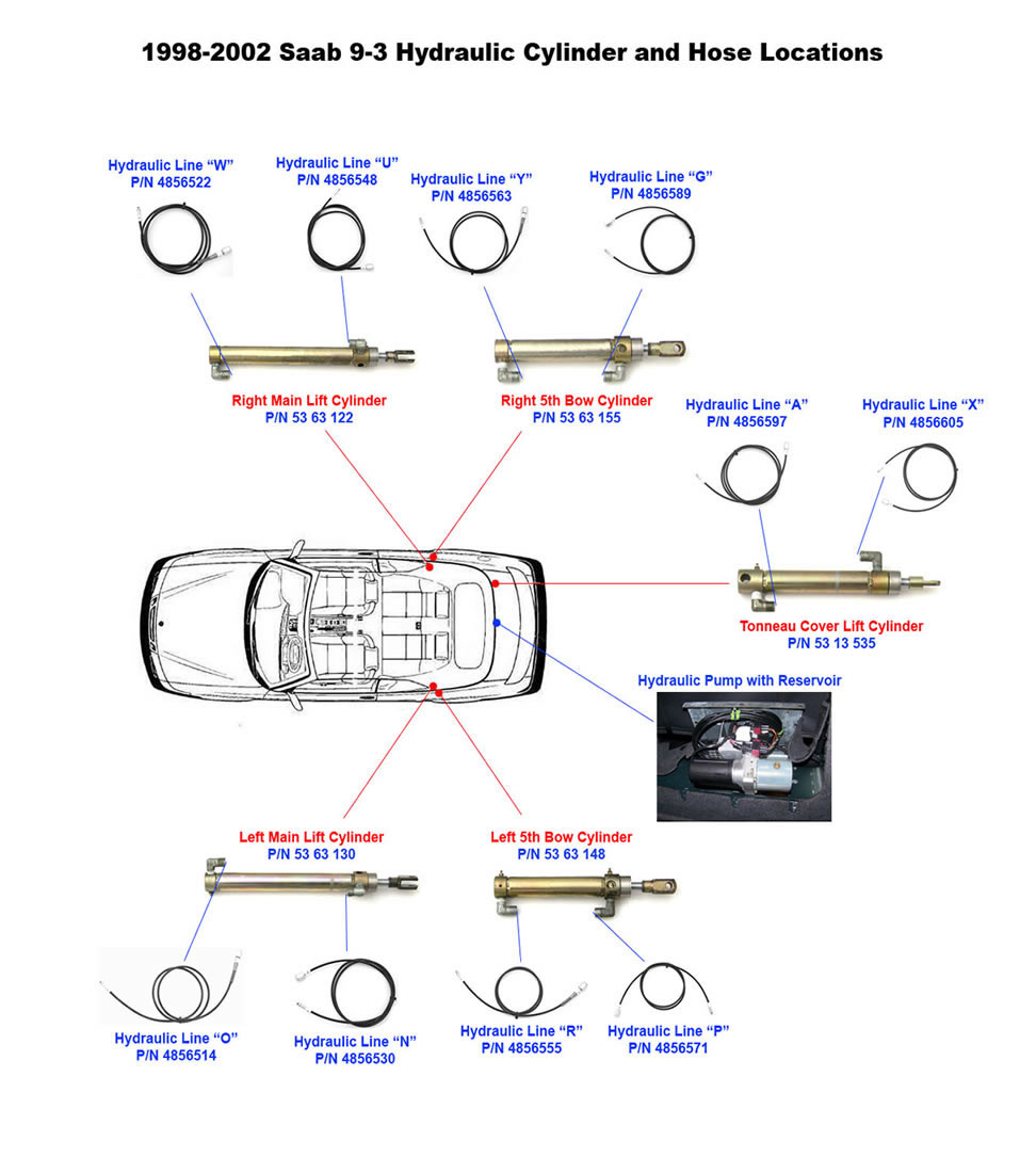 Diagram Saab 93 Convertible Wiring Diagram Full Version Hd Quality Wiring Diagram Diagramuhligy Ecoldo It
