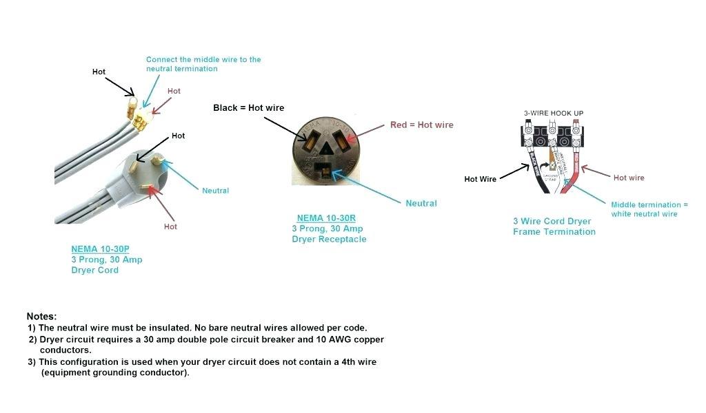 kg_0350] wire twist lock female plug wiring harness wiring diagram generator plug wiring diagram  menia nedly benkeme mohammedshrine librar wiring 101