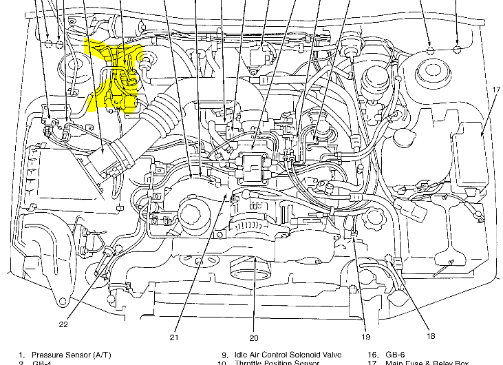 Subaru 2 Engine Diagram Wiring Diagram Component B Component B Consorziofiuggiturismo It