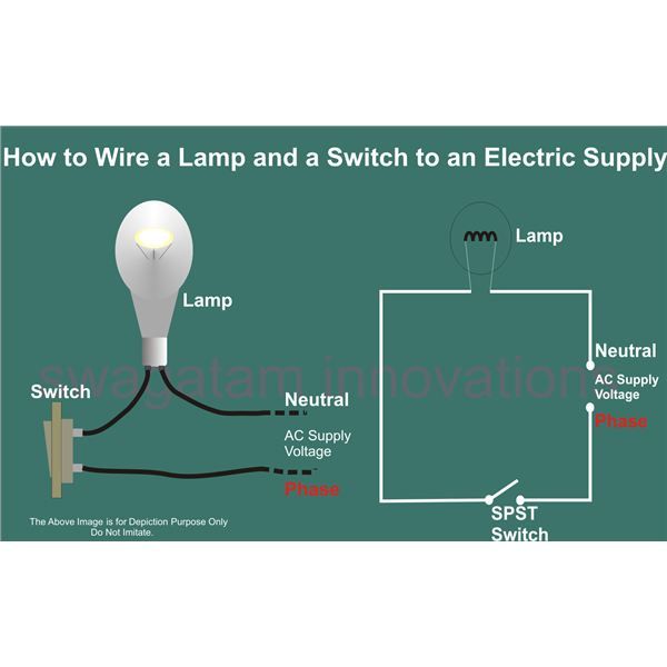 Enjoyable Household Electrical Wiring Guide Basic Electronics Wiring Diagram Wiring Cloud Licukaidewilluminateatxorg