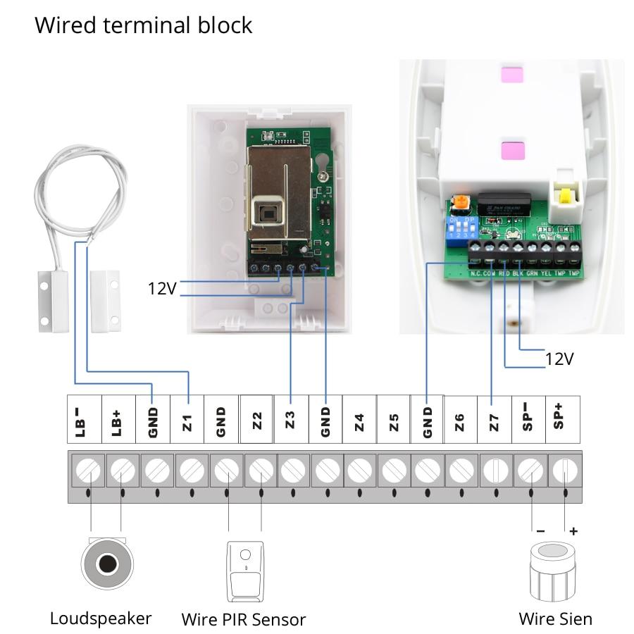 Gsm Alarm System Wiring Diagram - 7 3 Fuel Filter Assembly -  tomberlins.tukune.jeanjaures37.fr | Gsm Alarm System Wiring Diagram |  | Wiring Diagram Resource