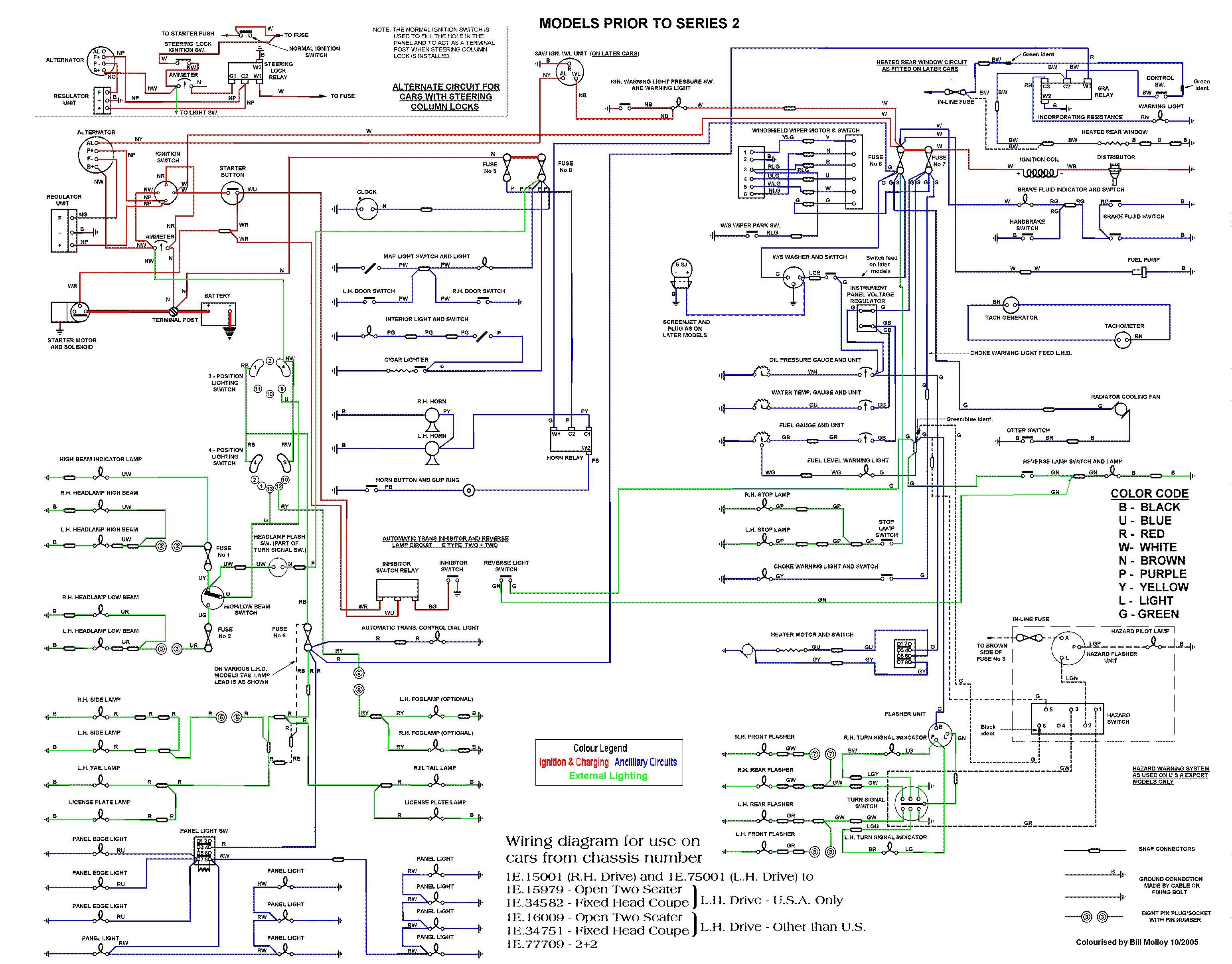 WS_5473] 2000 Jaguar S Type Belt Diagram Free Download Wiring DiagramsUnho Timew Umize Kapemie Sarc Pneu Momece Mohammedshrine Librar Wiring 101