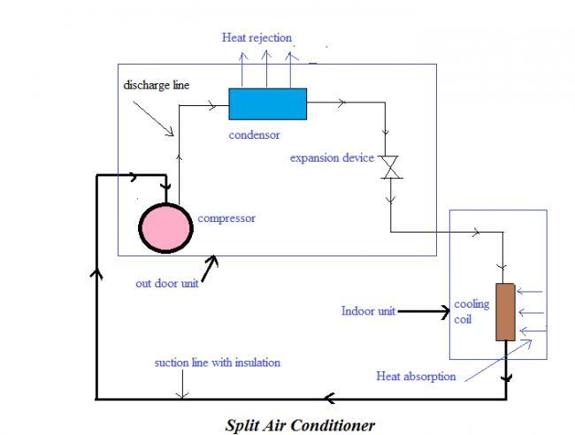 onida split ac wiring diagram  schematic wiring diagram