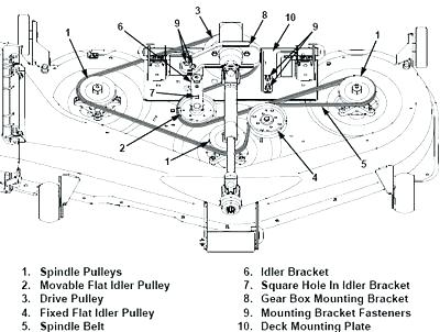 Peachy Cub Cadet Deck Parts Mower Removal Drive Belt Diagram Product Wiring Wiring Cloud Dulfrecoveryedborg