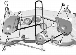 [SCHEMATICS_4FR]  FS_8255] John Deere X530 Wiring Diagram Free Diagram | John Deere X530 Wiring Diagram |  | Xempag Oupli Proe Mohammedshrine Librar Wiring 101