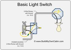 Pleasing Wiring Light To Switch Diagram Basic Electronics Wiring Diagram Wiring Cloud Onicaalyptbenolwigegmohammedshrineorg