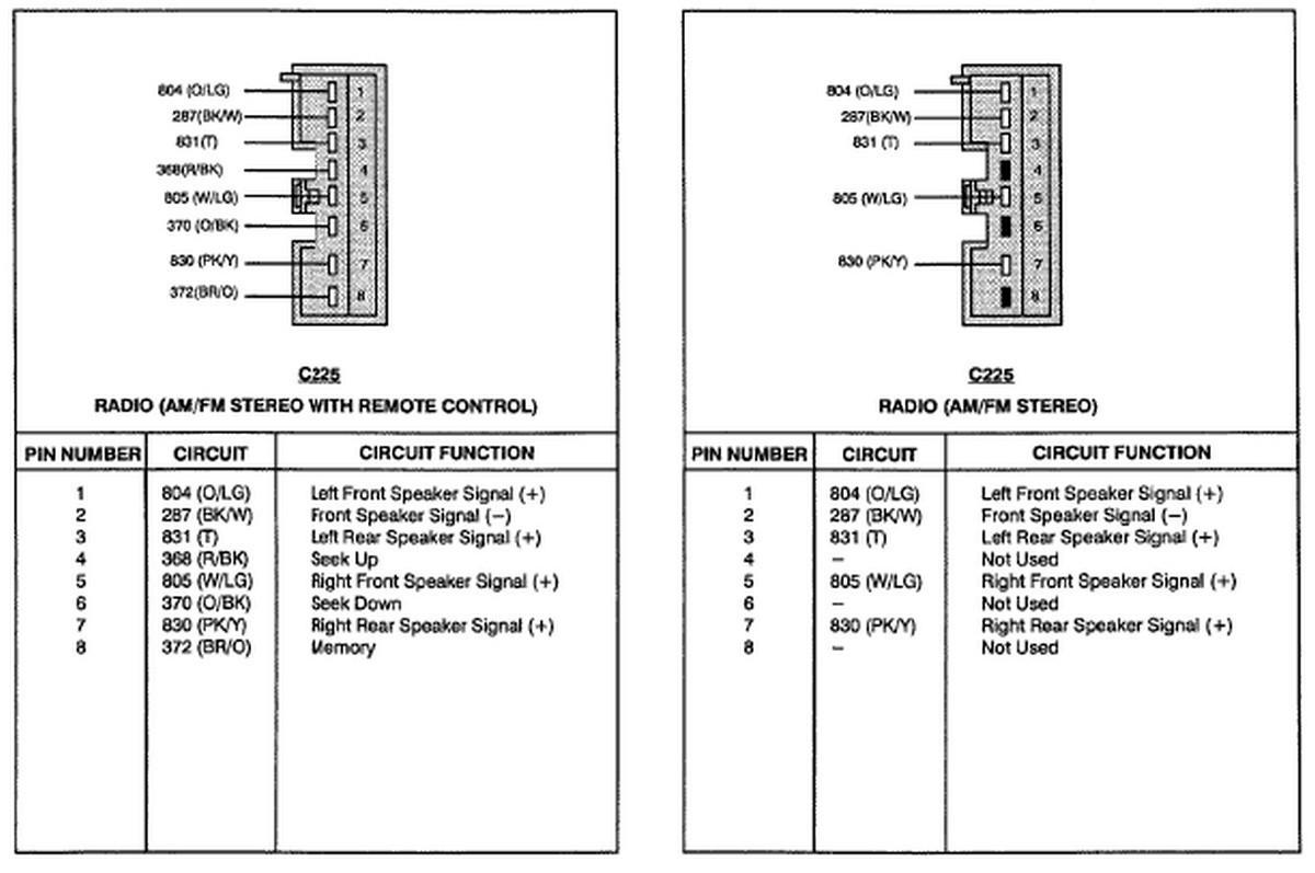 2006 Ford F250 Radio Wiring Harness Diagram