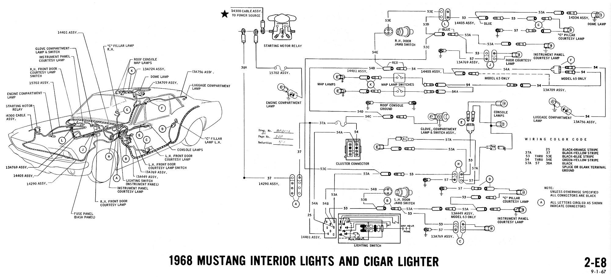 VE_6190] 1968 Mustang Fuse DiagramUnho Benkeme Mohammedshrine Librar Wiring 101