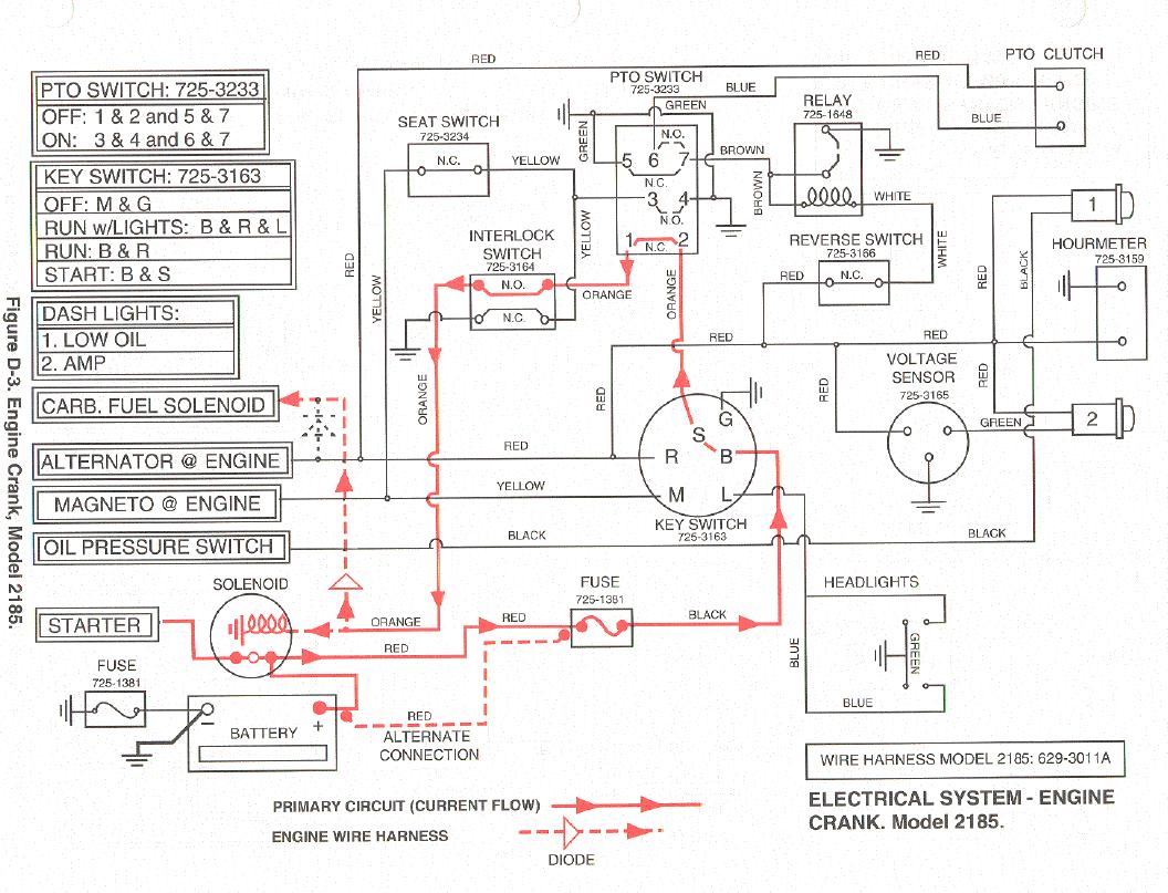[TBQL_4184]  XF_0135] Diagram Additionally Cub Cadet Wiring Diagram Further Cub Cadet  1045 Schematic Wiring | Cub Cadet Lt1046 Wiring Diagram |  | Marki Hapolo Mohammedshrine Librar Wiring 101