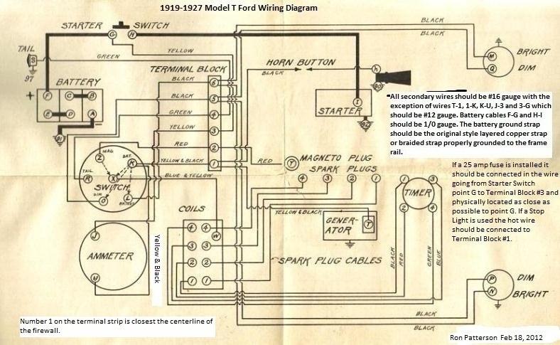 AV_4519] Model T Ford Generator Wiring Diagram Schematic Wiring
