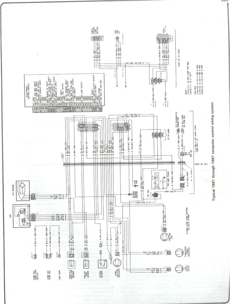 1988 P30 Wiring Diagram - Wiring Diagrams For 2 Humbucker 2 Volume 1 Tone -  dodyjm.nescafe.jeanjaures37.fr   1981 Chevy P30 Wiring Diagram      Wiring Diagram Resource