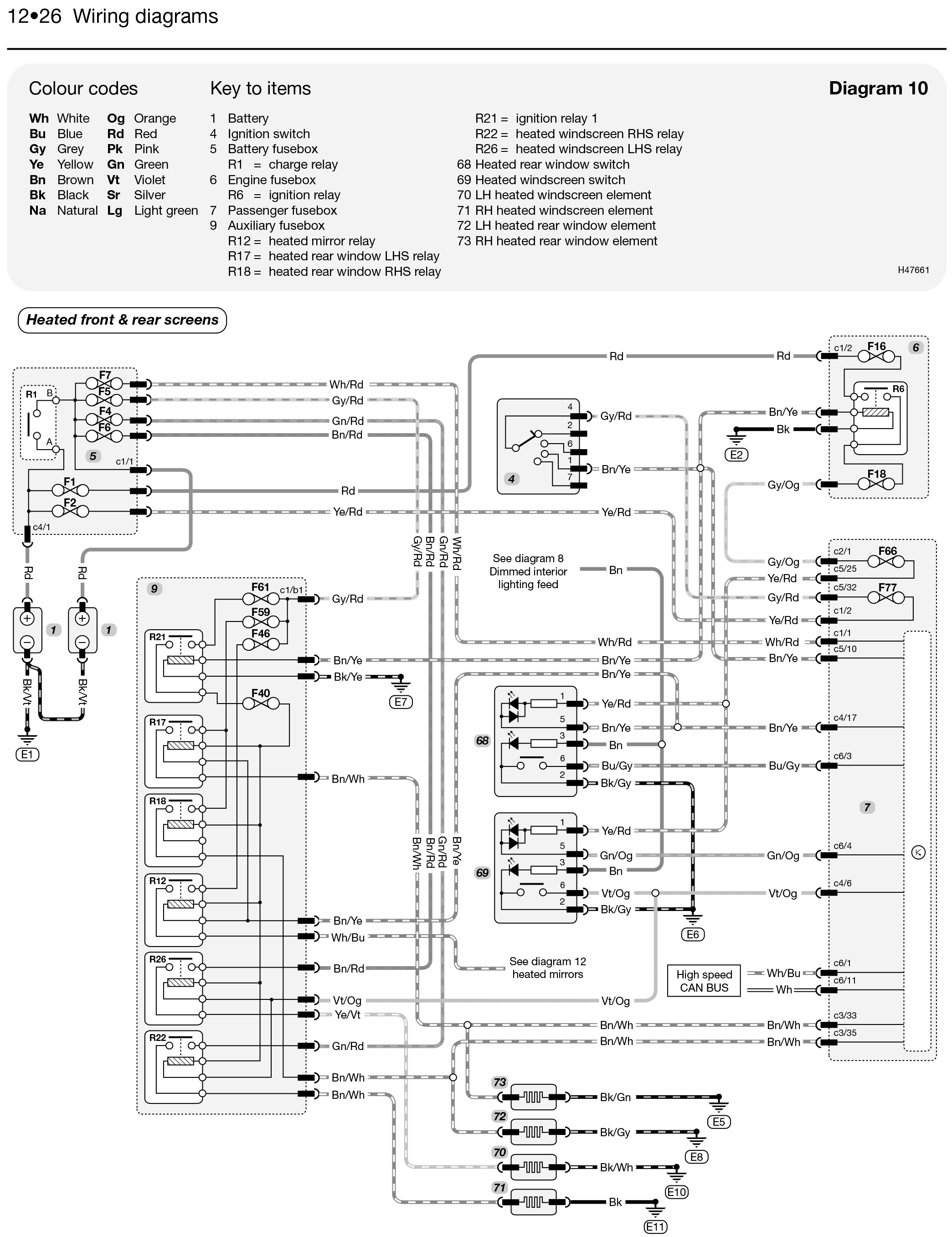 LF_8191] 2011 Ford Transit Connect Wiring Diagram Manual Original Free  DiagramWww Mohammedshrine Librar Wiring 101