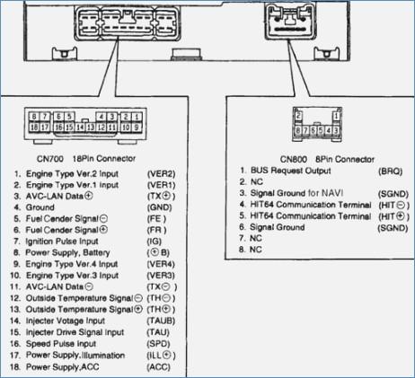 2009 Toyota Camry Radio Wiring Diagram Wiring Diagram Frame Frame Cfcarsnoleggio It