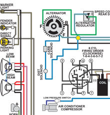 wiring diagrams cars at 3550  automotive wire color code chart free download wiring  color code chart free download wiring