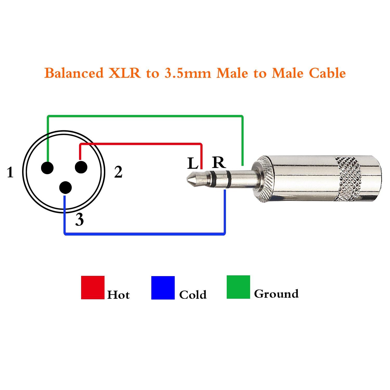 [DVZP_7254]   KN_9888] Balanced Xlr Cables Wiring Diagram On Balanced Xlr To Unbalanced 1  4 Free Diagram | Trs Jack Wiring Diagram |  | Leona Mecad Dadea Hendil Mohammedshrine Librar Wiring 101