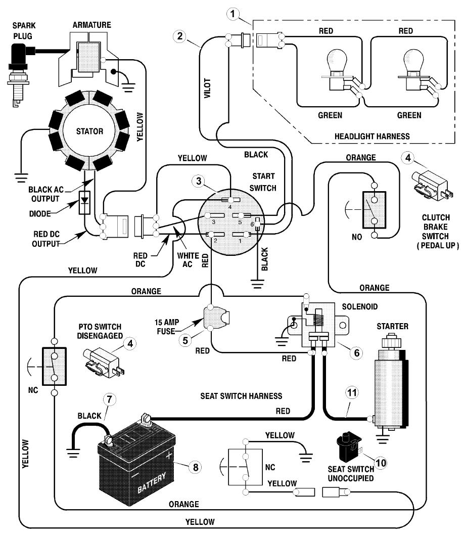 [DIAGRAM_1CA]  Scotts S1642 Wiring Diagram - Wiring Diagrams | Scotts S1742 Wiring Diagram |  | snow.well.lesvignoblesguimberteau.fr