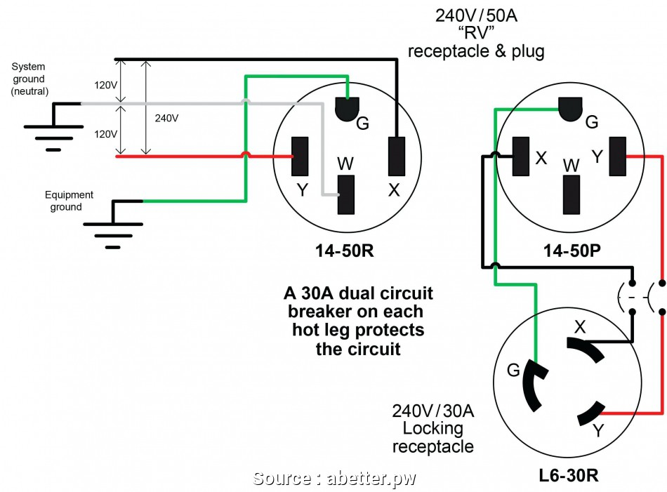 wiring diagram for 30 amp 220 plug rh 1804  plug likewise 3 wire 220v wiring diagram on 50 amp twist  wire 220v wiring diagram on 50 amp