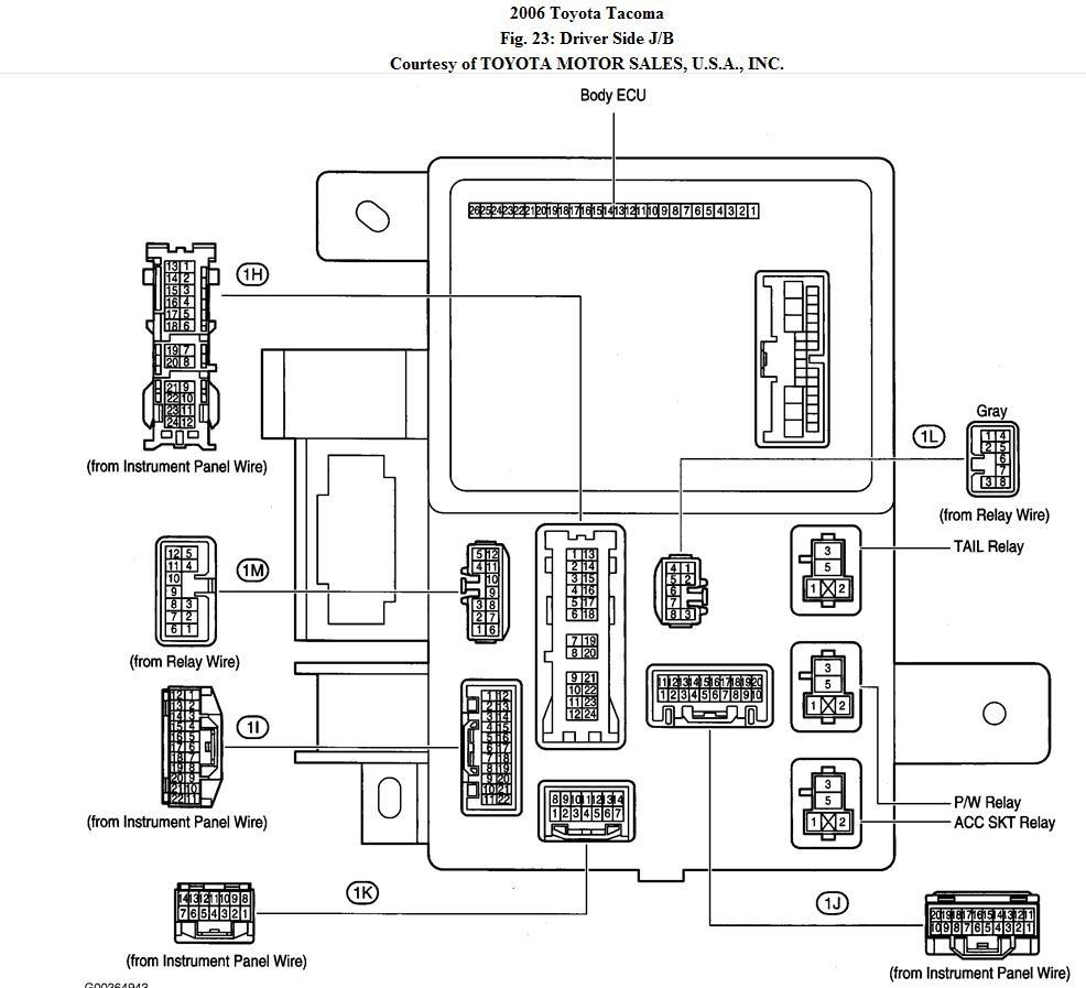 2006 Toyota Highlander Trailer Wiring Diagram Pics ...