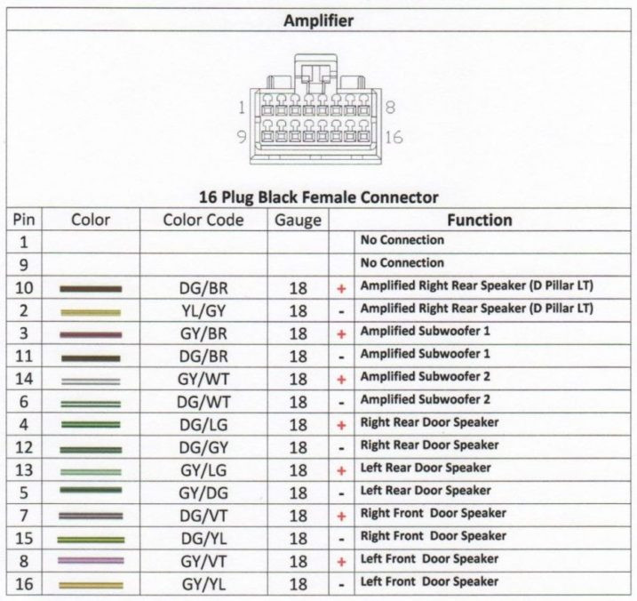 subaru wiring diagram color codes  arctic cat 650 wiring