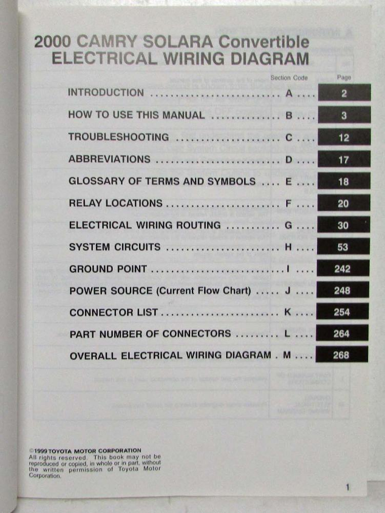 By 5548 1999 Toyota Camry Solara Electrical Wiring Diagram Mcv20 Sxv20 Schematic Wiring