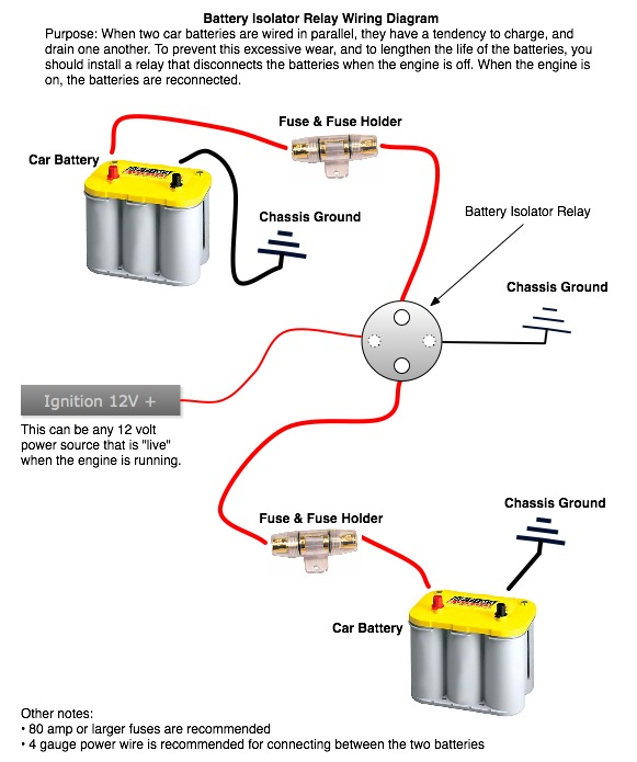 car audio wiring diagram capacitor  jeep cherokee power