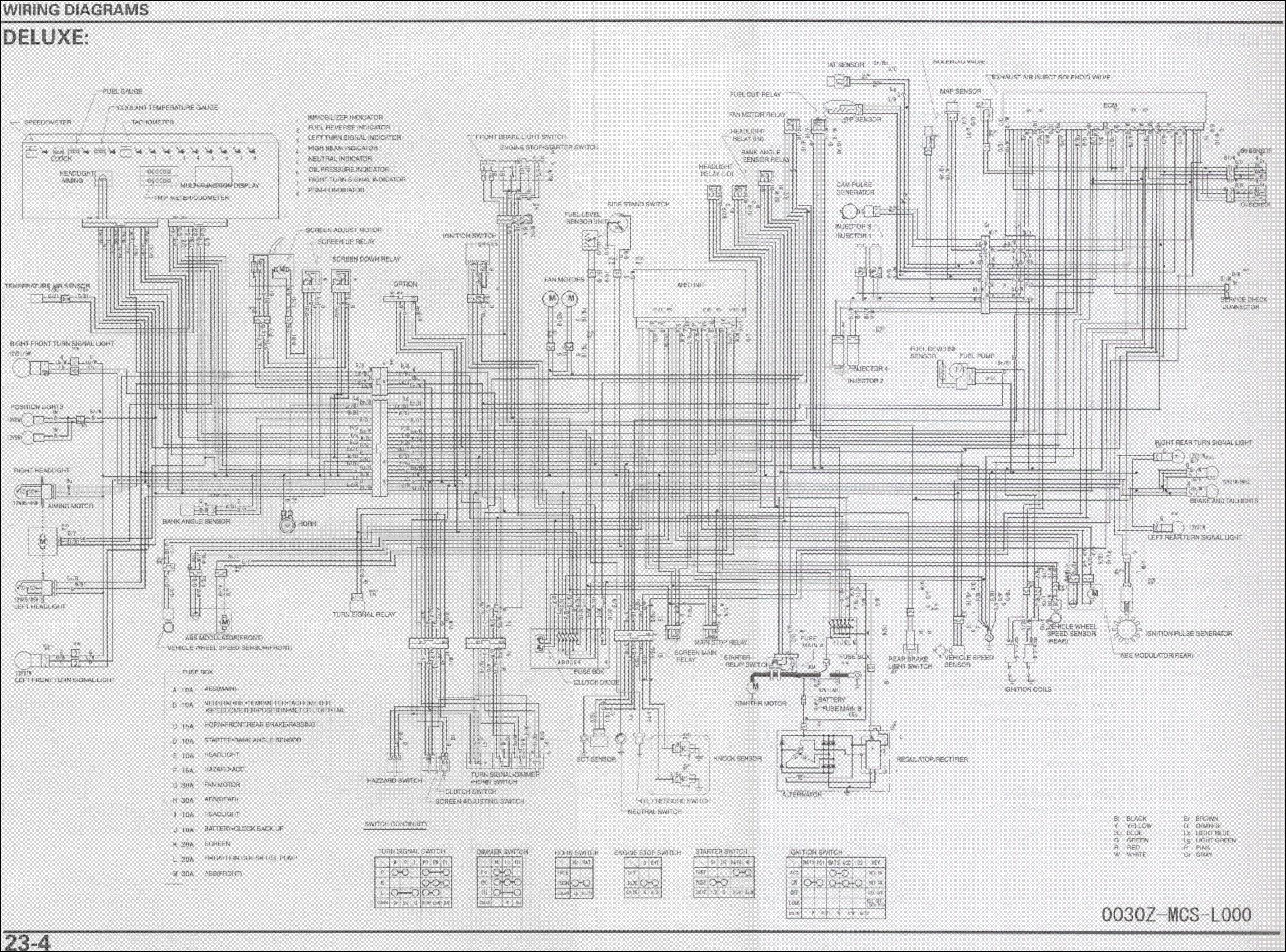 goldwing 1100 wiring diagram cb1100 wiring diagram wiring diagram data  cb1100 wiring diagram wiring diagram data
