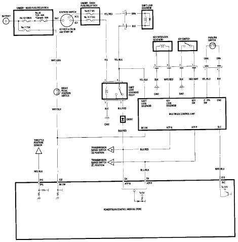 Wiring Diagram 2002 Acura Rsx - Nissan Juke Fuse Box -  furnaces.yenpancane.jeanjaures37.fr | Acura Rsx Wiring Diagram |  | Wiring Diagram Resource